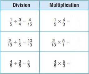Go Math Grade 6 Answer Key Chapter 2 Fractions and Decimals 28