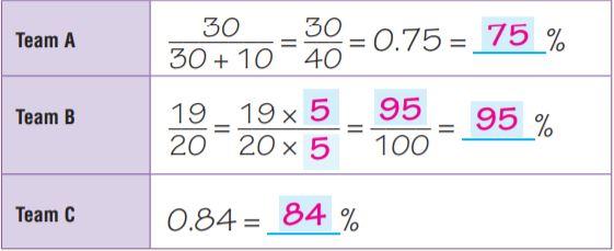 Go Math Grade 6 Answer Key Chapter 5 Model Percents img 22