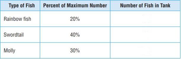 Go Math Grade 6 Answer Key Chapter 5 Model Percents img 37