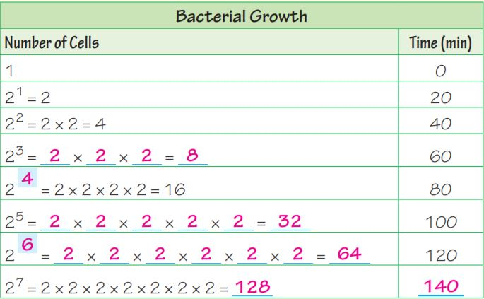 Go Math Grade 6 Answer Key Chapter 7 Exponents img 1