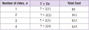 Go-Math-Grade-6-Answer-Key-Chapter-7-Exponents-img-10