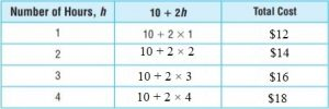 Go-Math-Grade-6-Answer-Key-Chapter-7-Exponents-img-17