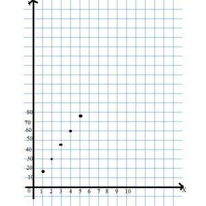 Go Math Grade 6 Chapter 9 answer key img-14