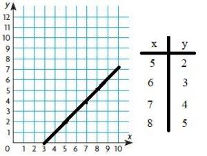 Go Math Grade 6 Chapter 9 answer key img-22