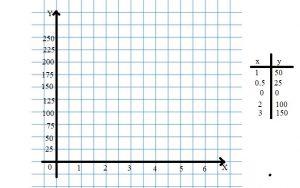 Go Math Grade 6 Chapter 9 answer key img-24