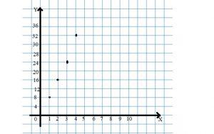 Go Math Grade 6 Chapter 9 answer key img-27
