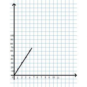Go Math Grade 6 Chapter 9 answer key img-8