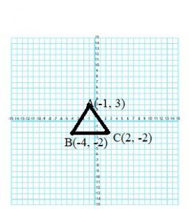 Go Math Grade 6 chapter 10 img-5