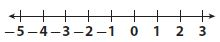 Go Math Grade 7 Answer Key Chapter 1 Adding and Subtracting Integers Lesson 2: Adding Integers with Different Signs img 15