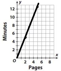 Go-Math-Grade-7-Answer-Key-Chapter-5-Percent-Increase-and-Decrease-img-15