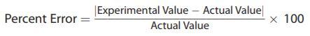 Go Math Grade 7 Answer Key Chapter 5 Percent Increase and Decrease Lesson 1: Percent Increase and Decrease img 3