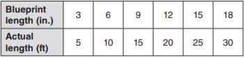 Go Math Grade 7 Answer Key Chapter 8 Modeling Geometric Figures img 2