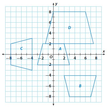 Go Math Grade 8 Answer Key Chapter 10 Transformations and Similarity Lesson 3: Similar Figures img 11