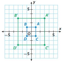 Go Math Grade 8 Answer Key Chapter 10 Transformations and Similarity Lesson 1: Properties of Dilations img 3