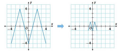 Go Math Grade 8 Answer Key Chapter 10 Transformations and Similarity Lesson 2: Algebraic Representations of Dilations img 9