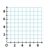 Go Math Grade 8 Answer Key Chapter 12 The Pythagorean Theorem Lesson 3: Distance Between Two Points img 18