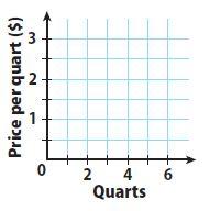 Go Math Grade 8 Answer Key Chapter 14 Scatter Plots Model Quiz img 13