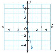 Go Math Grade 8 Answer Key Chapter 3 Proportional Relationships Model Quiz img 29