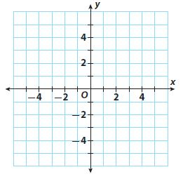 Go Math Grade 8 Answer Key Chapter 4 Nonproportional Relationships Lesson 3: Graphing Linear Nonproportional Relationships Using Slope and y-intercept img 22
