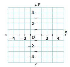 Go Math Grade 8 Answer Key Chapter 4 Nonproportional Relationships Lesson 3: Graphing Linear Nonproportional Relationships Using Slope and y-intercept img 26