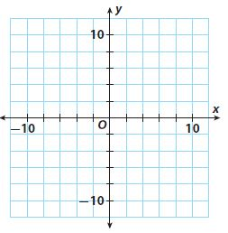 Go Math Grade 8 Answer Key Chapter 6 Functions Lesson 2: Describing Functions img 12