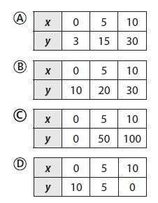 Go Math Grade 8 Answer Key Chapter 6 Functions Mixed Review img 33