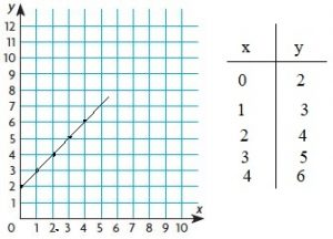 Go math grade 6 chapter 9 answer key img-28