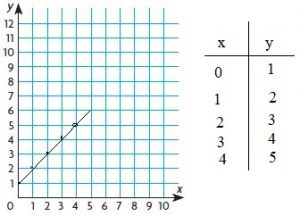 Go math grade 6 chapter 9 answer key img-30