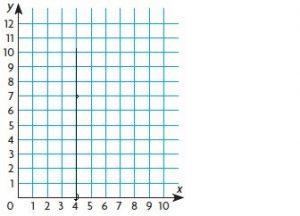 Go math grade 6 chapter 9 answer key img-32