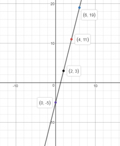 Grade 8 Chapter 6 image 10
