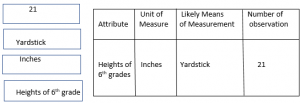 Go Math Grade 6 Answer Key Chapter 12 Data Displays and Measures of Center