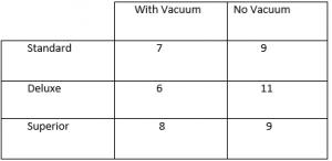 Go Math Grade 7 Answer Key Chapter 12 Experimental Probability