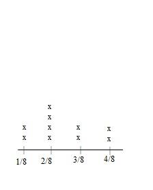 Go Math Grade 4 Answer Key Homework FL img-1