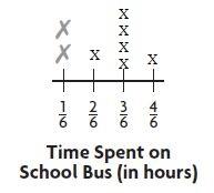 Go-Math-Grade-4-Answer-Key-Homework-Practice-FL-Chapter-12-Relative-Sizes-of-Measurement-Units-img-9