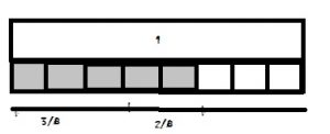 HMH Go Math grade 4 Key Chapter 7 add & subtract fractions img_1