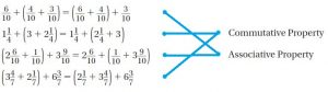 Go-Math-Grade-4-Answer-Key-Chapter-7-Add-and-Subtract-Fractions-Page-No.-449-Q-9