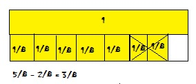 Go Math Grade 4 Answer Key Chapter 7 Add and Subtract Fractions img_1