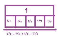 Go Math Grade 4 Answer Key Chapter 7 img_1