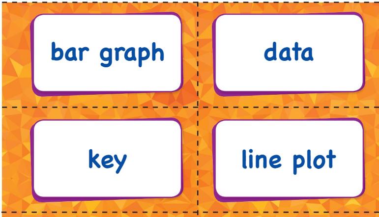 Big Ideas Math Answer Key Grade 2 Chapter 13 Represent and Interpret Data v4.1