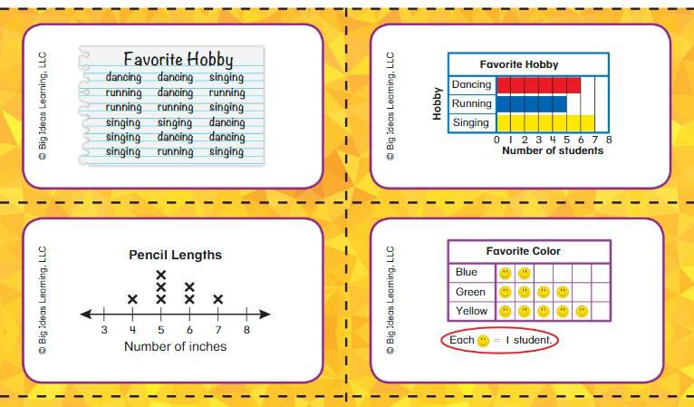 Big Ideas Math Answer Key Grade 2 Chapter 13 Represent and Interpret Data v5.1