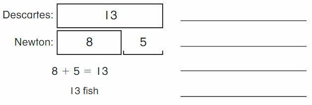 Big Ideas Math Answer Key Grade 2 Chapter 2 Fluency and Strategies within 20 174.1