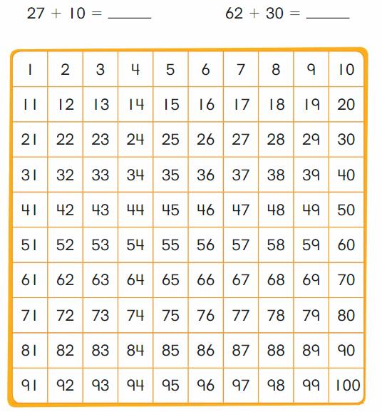 Big Ideas Math Answer Key Grade 2 Chapter 3 Addition to 100 Strategies 7