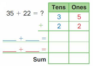 Big Ideas Math Answer Key Grade 2 Chapter 4 Fluently Add within 100 181