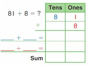 Big Ideas Math Answer Key Grade 2 Chapter 4 Fluently Add within 100 182