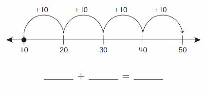 Big Ideas Math Answer Key Grade 2 Chapter 4 Fluently Add within 100 208