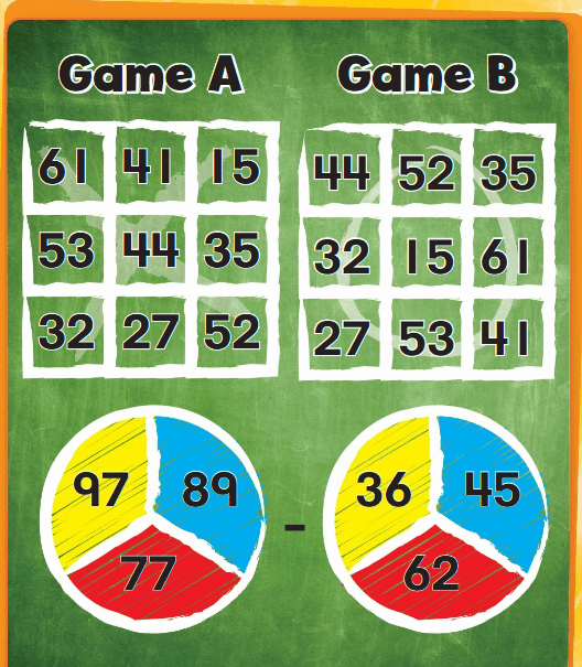 Big Ideas Math Answer Key Grade 2 Chapter 5 Subtraction to 100 Strategies 156