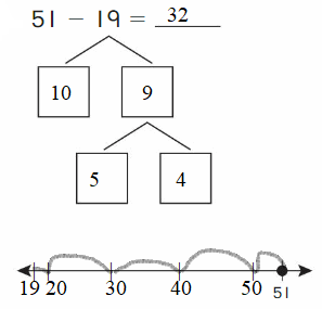 Big-Ideas-Math-Answer-Key-Grade-2-Chapter-5-Subtraction-to-100-Strategies-165