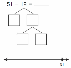 Big Ideas Math Answer Key Grade 2 Chapter 5 Subtraction to 100 Strategies 165