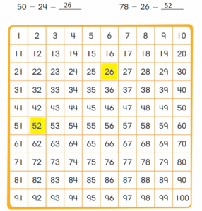 Big-Ideas-Math-Answer-Key-Grade-2-Chapter-5-Subtraction-to-100-Strategies-21