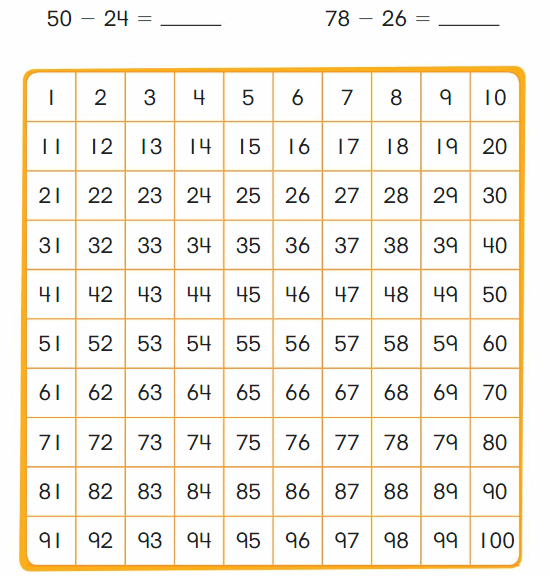 Big Ideas Math Answer Key Grade 2 Chapter 5 Subtraction to 100 Strategies 21
